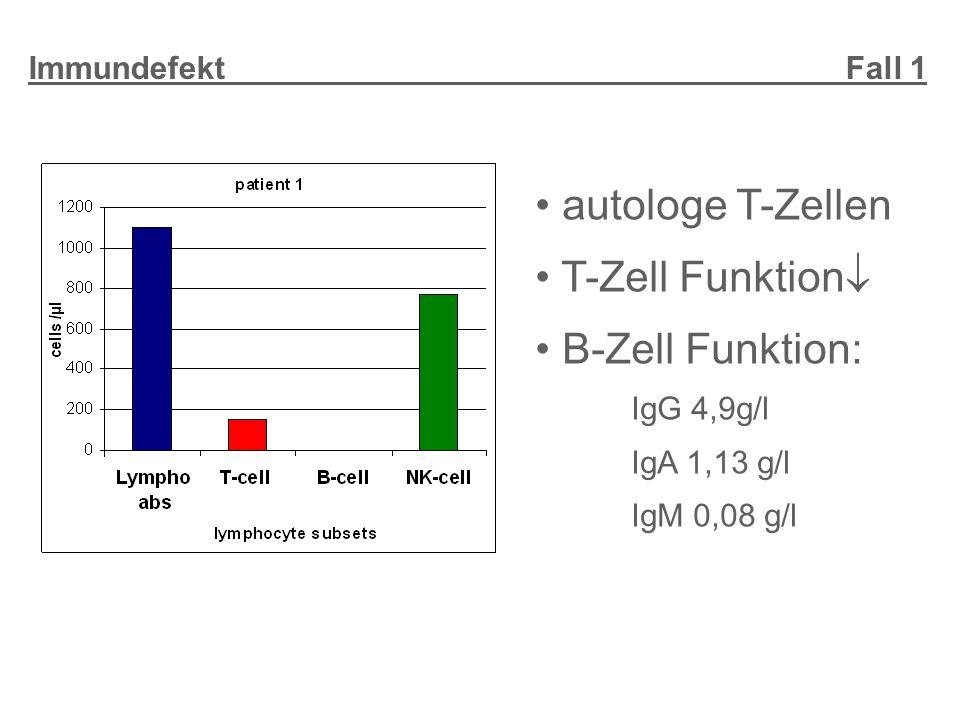 autologe T-Zellen T-Zell Funktion B-Zell Funktion: Immundefekt Fall 1