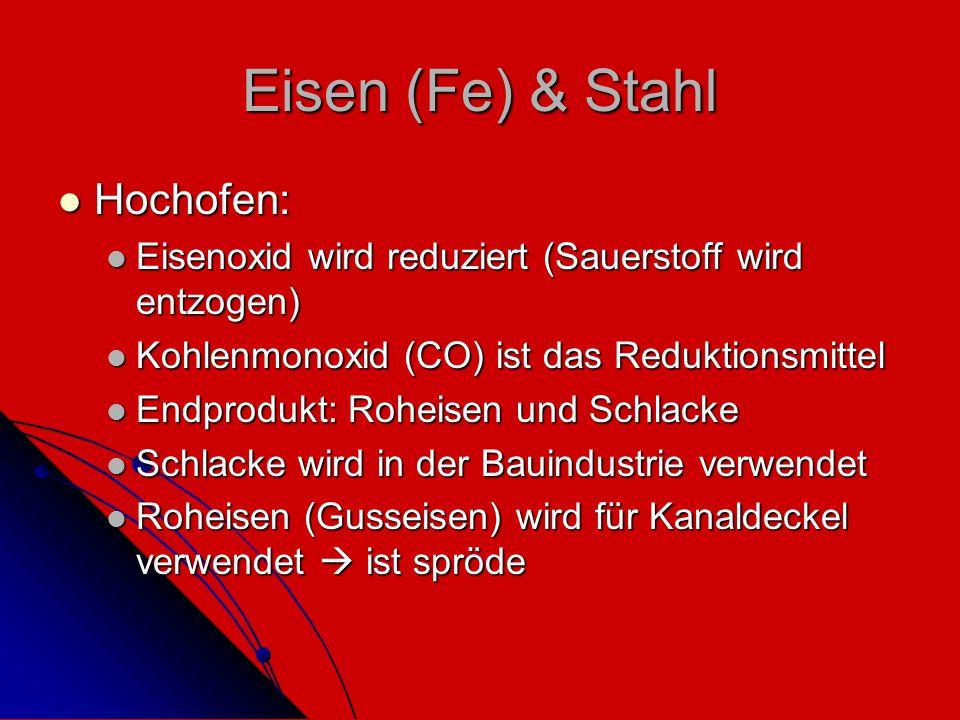 Eisen (Fe) & Stahl Hochofen: