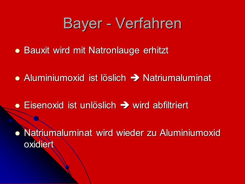 Bayer - Verfahren Bauxit wird mit Natronlauge erhitzt