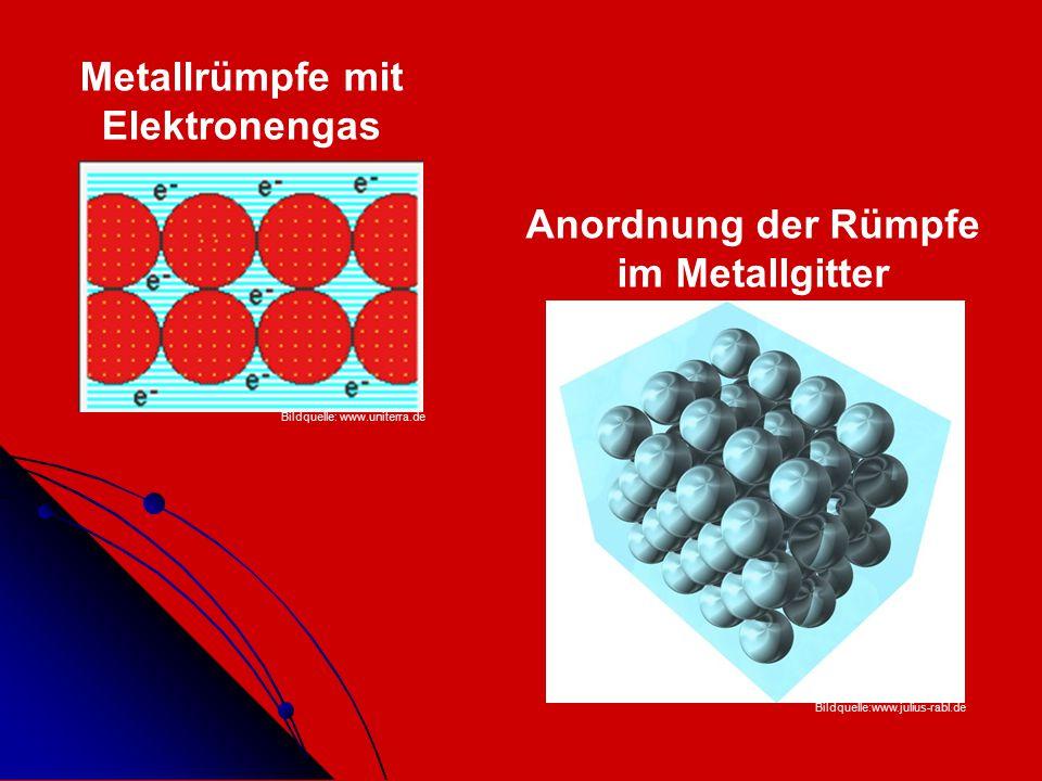 Metallrümpfe mit Elektronengas Anordnung der Rümpfe im Metallgitter