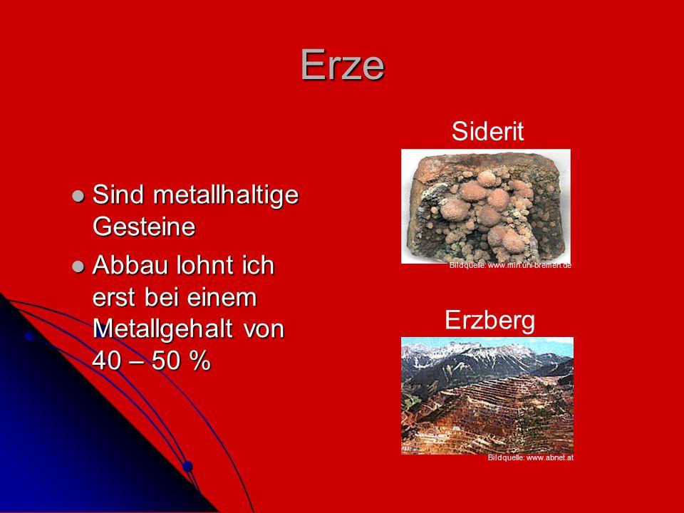 Erze Siderit Sind metallhaltige Gesteine