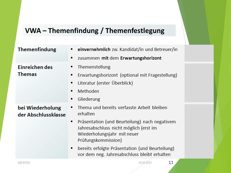 VWA – Themenfindung / Themenfestlegung