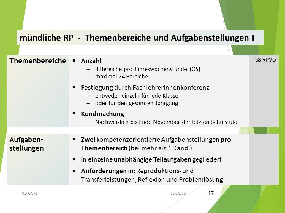 mündliche RP - Themenbereiche und Aufgabenstellungen I