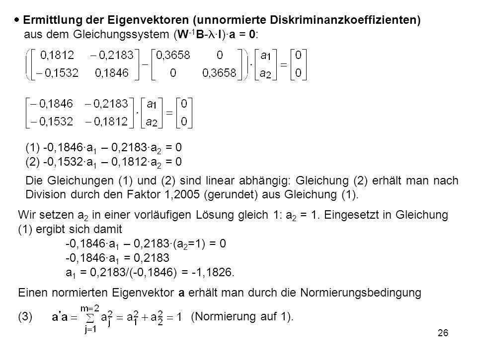  Ermittlung der Eigenvektoren (unnormierte Diskriminanzkoeffizienten) aus dem Gleichungssystem (W-1B-·I)·a = 0: