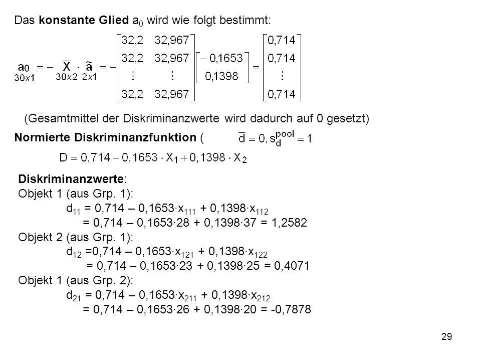 Das konstante Glied a0 wird wie folgt bestimmt: