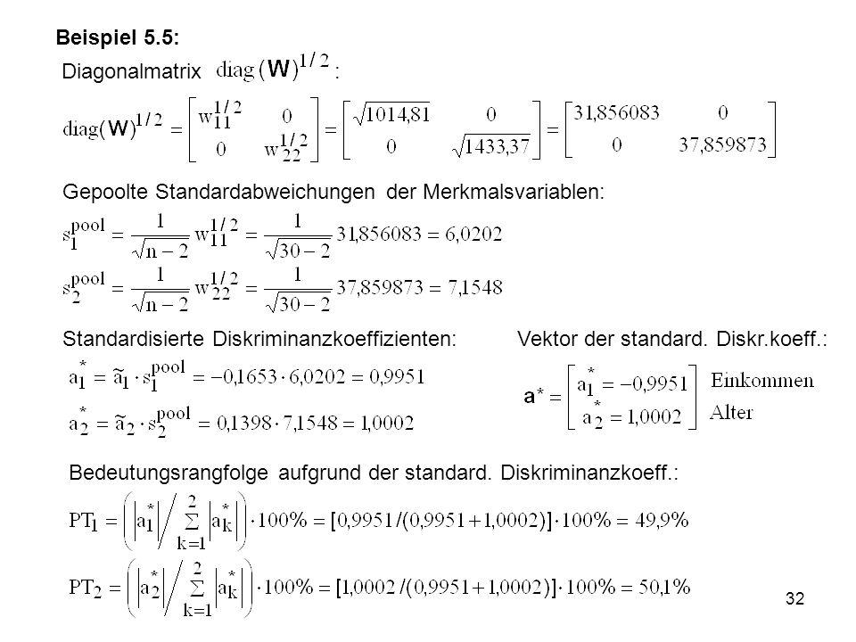 Beispiel 5.5: Diagonalmatrix : Gepoolte Standardabweichungen der Merkmalsvariablen: