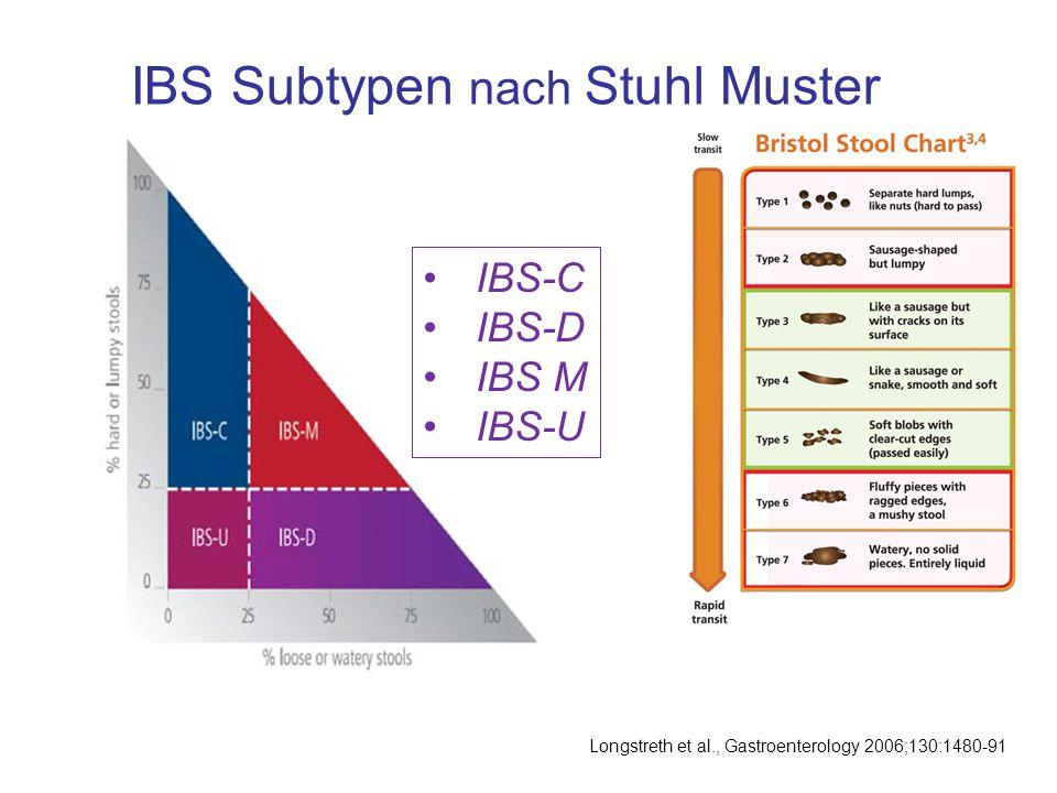 IBS Subtypen nach Stuhl Muster
