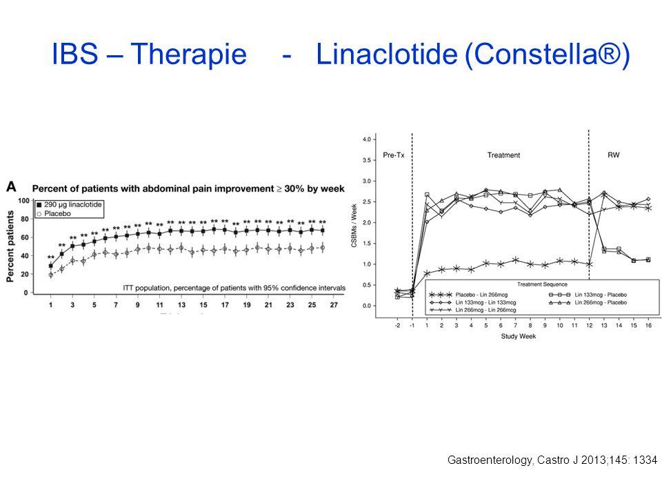 IBS – Therapie - Linaclotide (Constella®)