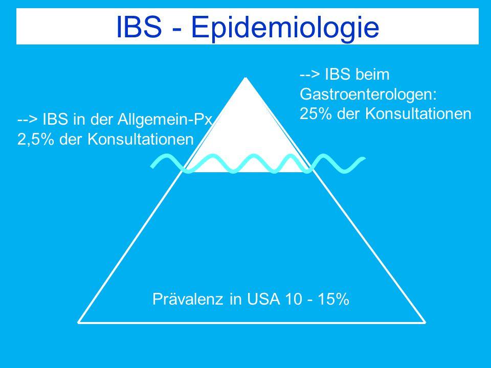 IBS - Epidemiologie --> IBS beim Gastroenterologen:
