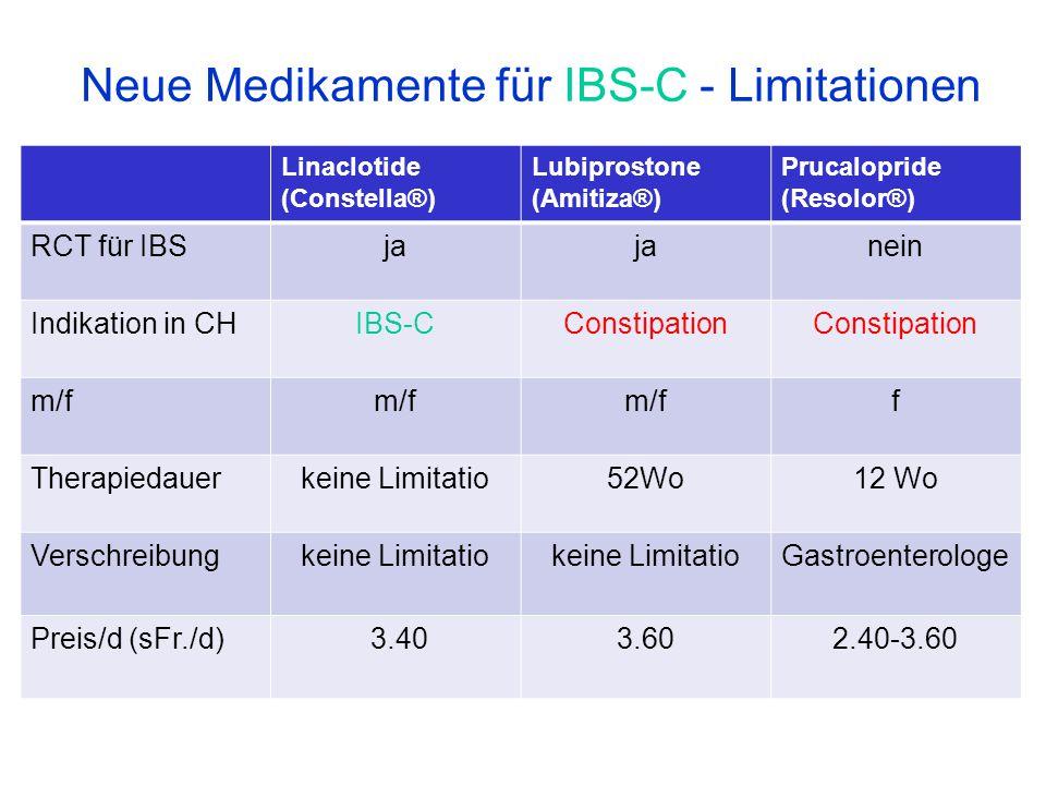 Neue Medikamente für IBS-C - Limitationen