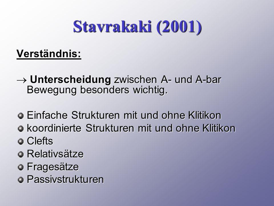 Stavrakaki (2001) Verständnis: