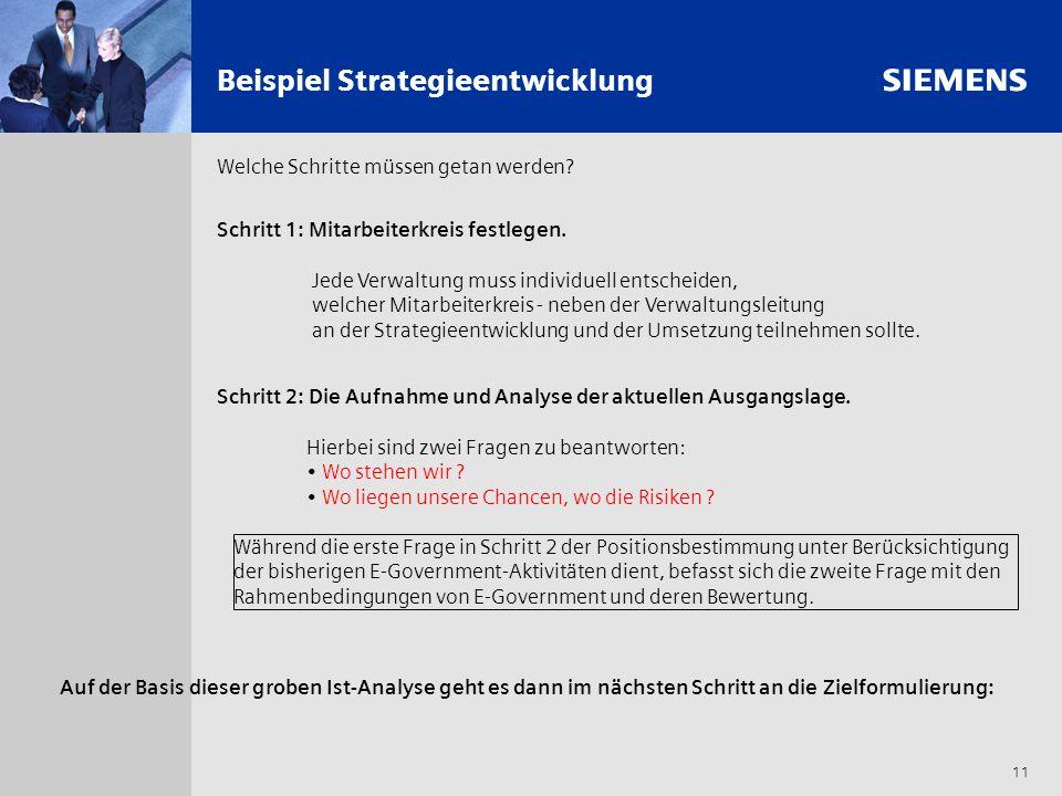 Beispiel Strategieentwicklung