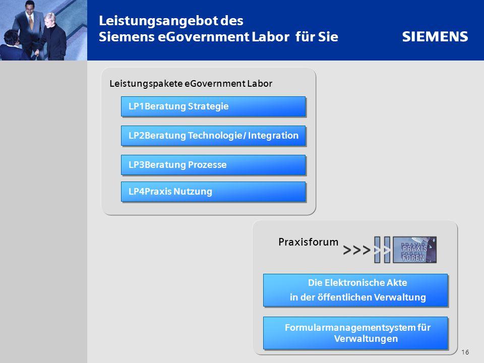 Leistungsangebot des Siemens eGovernment Labor für Sie