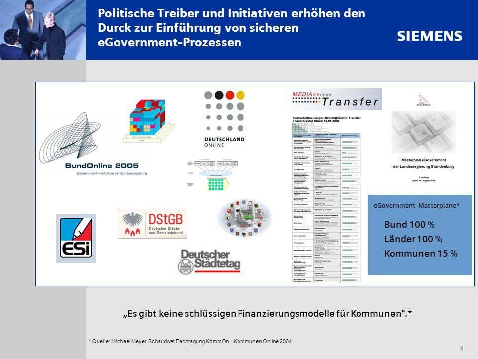 Politische Treiber und Initiativen erhöhen den Durck zur Einführung von sicheren eGovernment-Prozessen