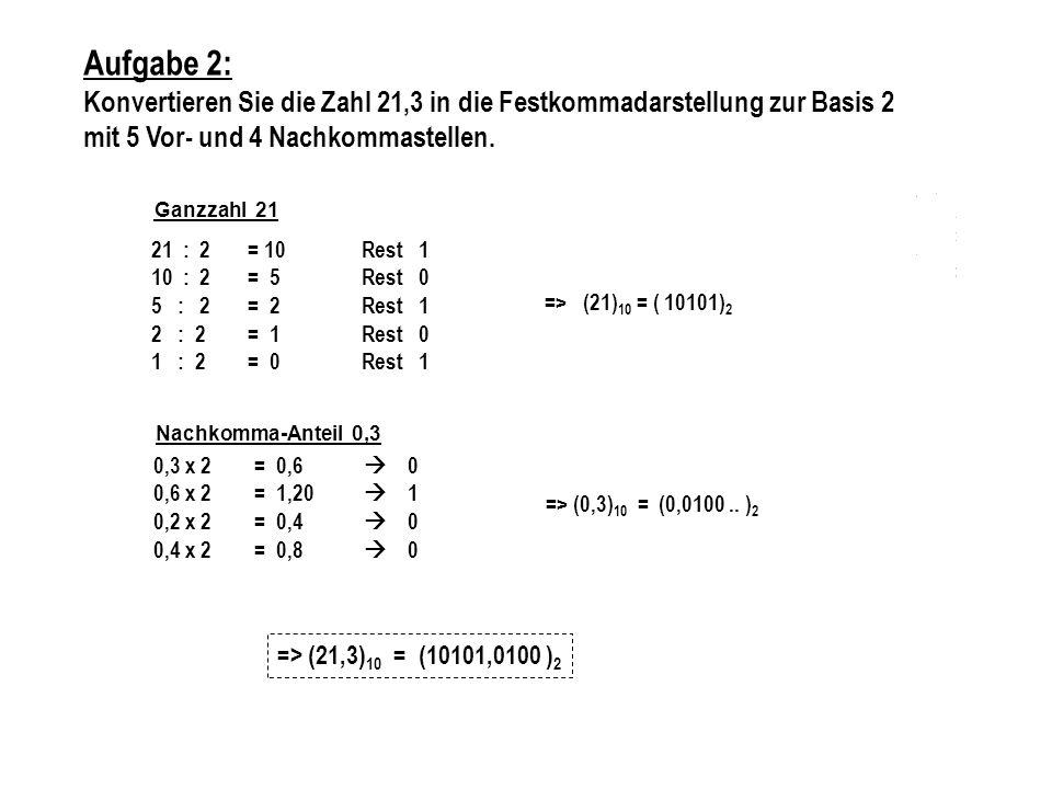 Aufgabe 2: Konvertieren Sie die Zahl 21,3 in die Festkommadarstellung zur Basis 2. mit 5 Vor- und 4 Nachkommastellen.