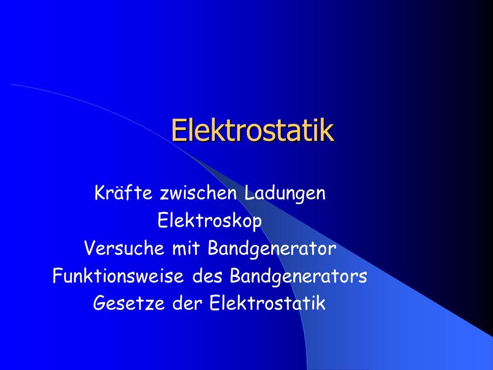 Elektrostatik Kräfte zwischen Ladungen Elektroskop