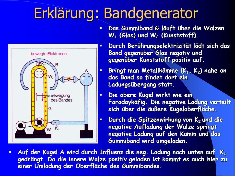 Erklärung: Bandgenerator
