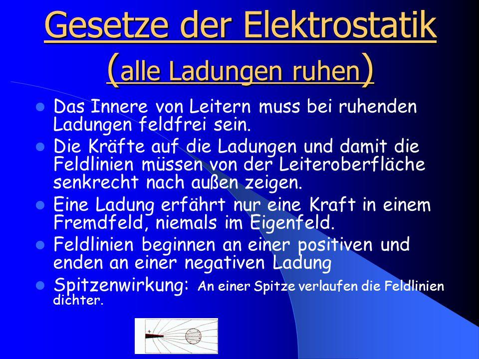Gesetze der Elektrostatik (alle Ladungen ruhen)