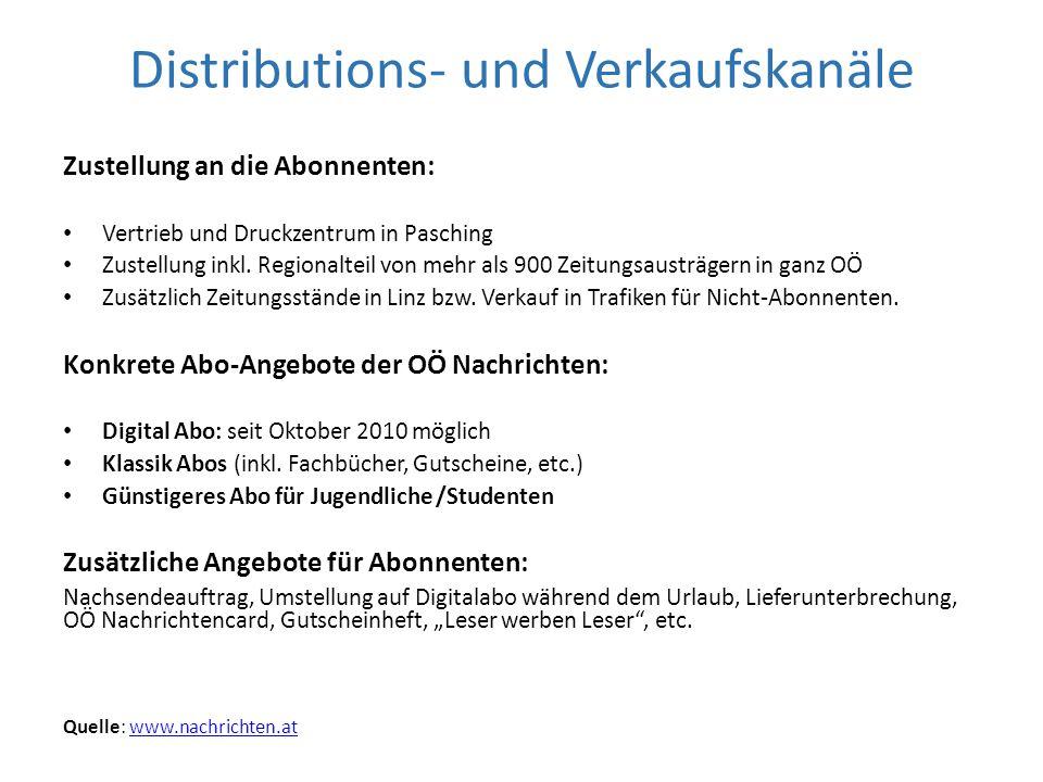 Distributions- und Verkaufskanäle