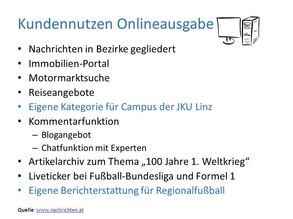 Kundennutzen Onlineausgabe