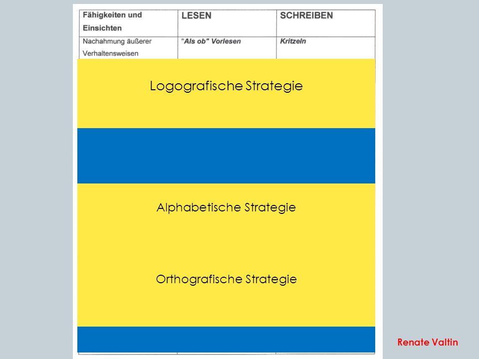 Logografische Strategie