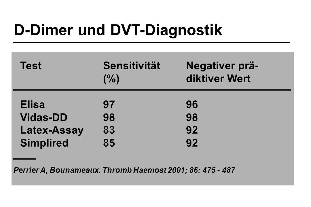D-Dimer und DVT-Diagnostik