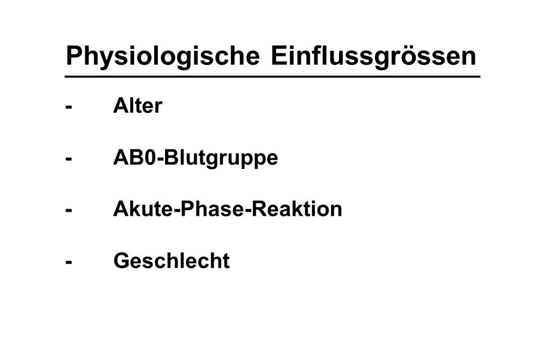 Physiologische Einflussgrössen