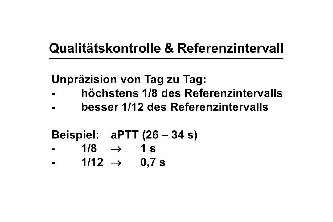 Qualitätskontrolle & Referenzintervall