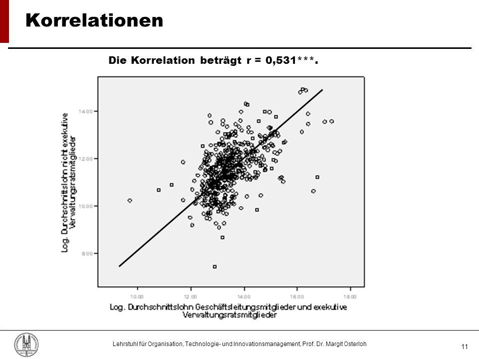 Korrelationen Die Korrelation beträgt r = 0,531***.