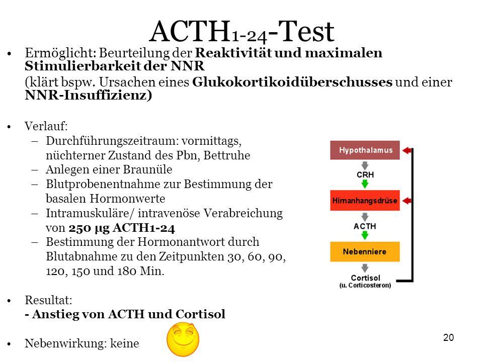 ACTH1-24-Test Ermöglicht: Beurteilung der Reaktivität und maximalen Stimulierbarkeit der NNR.