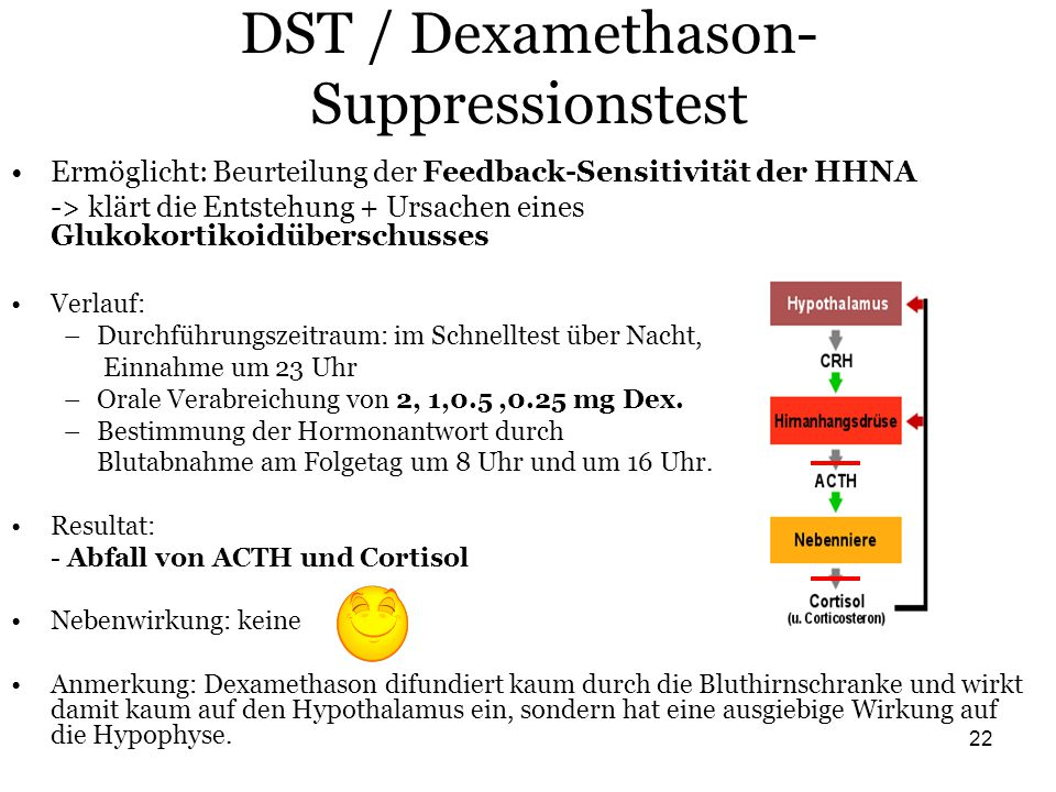DST / Dexamethason- Suppressionstest