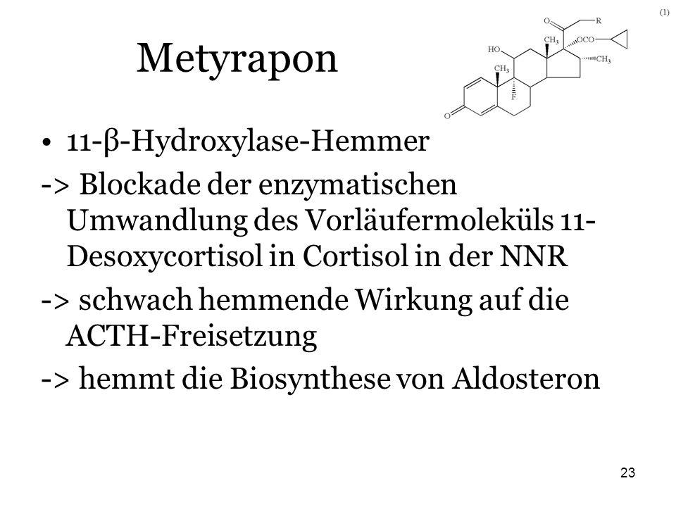 Metyrapon 11-β-Hydroxylase-Hemmer