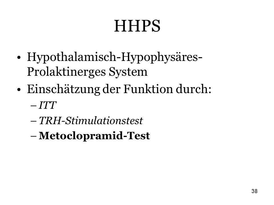 HHPS Hypothalamisch-Hypophysäres-Prolaktinerges System