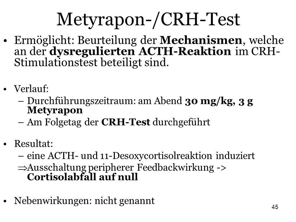 Metyrapon-/CRH-Test Ermöglicht: Beurteilung der Mechanismen, welche an der dysregulierten ACTH-Reaktion im CRH-Stimulationstest beteiligt sind.