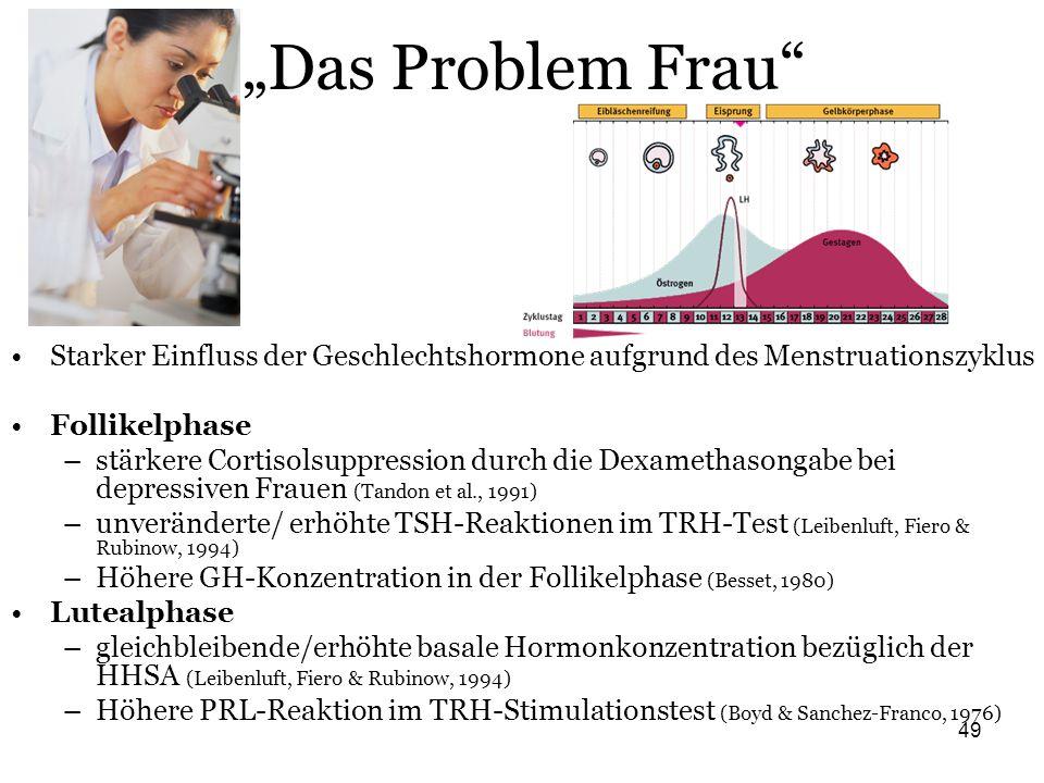 """""""Das Problem Frau Starker Einfluss der Geschlechtshormone aufgrund des Menstruationszyklus. Follikelphase."""