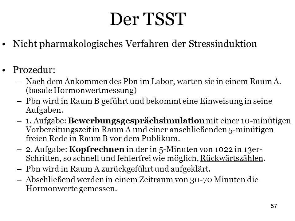 Der TSST Nicht pharmakologisches Verfahren der Stressinduktion