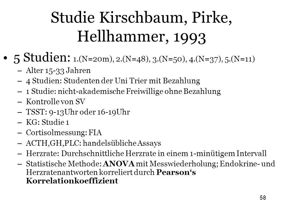 Studie Kirschbaum, Pirke, Hellhammer, 1993