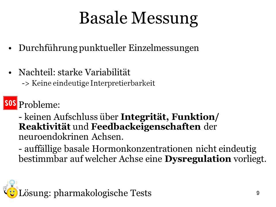 Basale Messung Durchführung punktueller Einzelmessungen