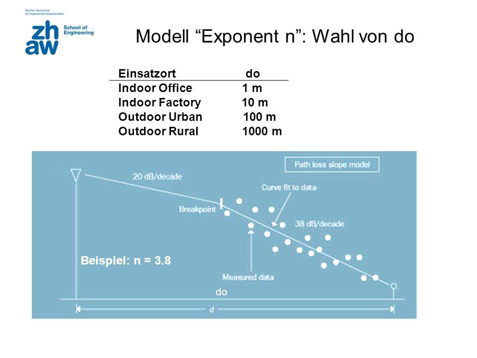 Modell Exponent n : Wahl von do