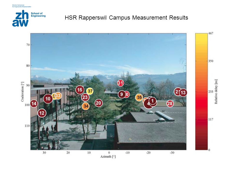 HSR Rapperswil Campus Measurement Results