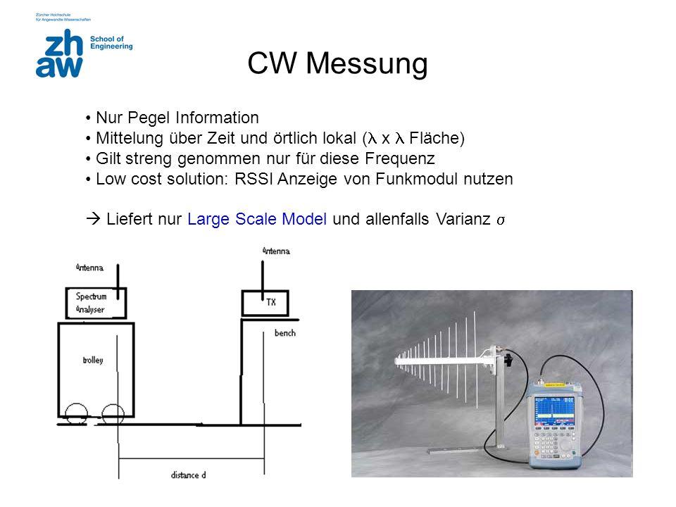 CW Messung Nur Pegel Information