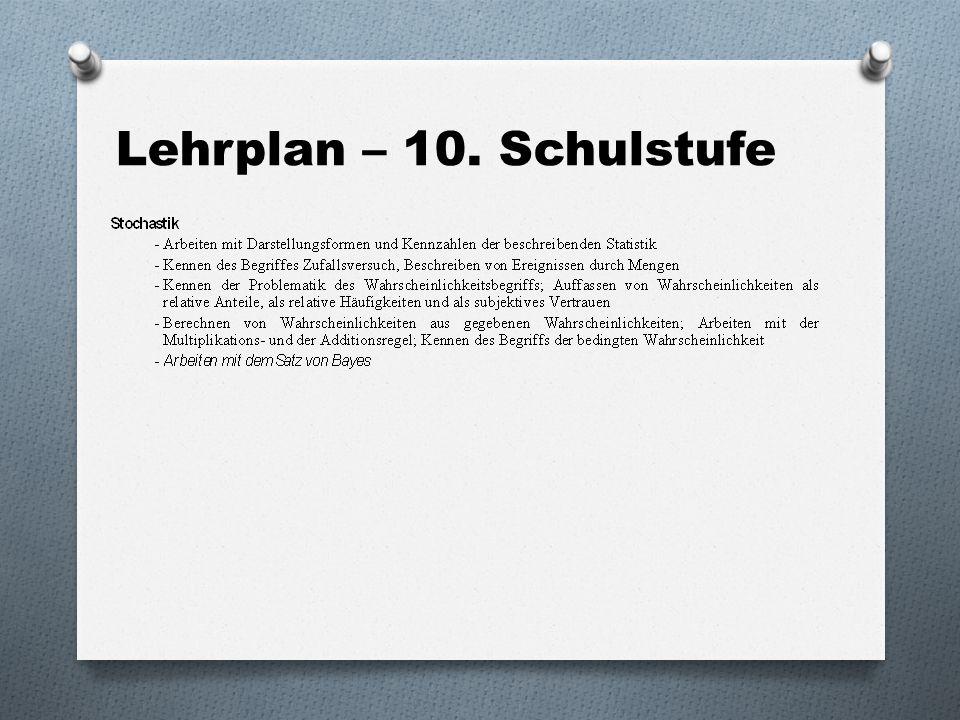 Lehrplan – 10. Schulstufe