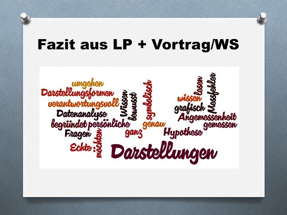 Fazit aus LP + Vortrag/WS