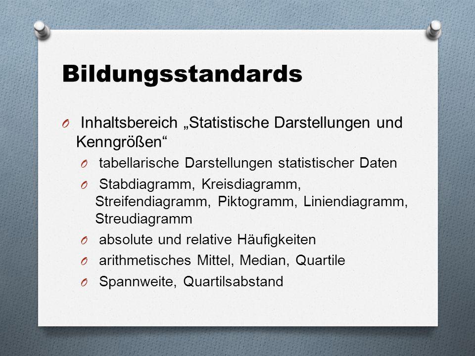 """Bildungsstandards Inhaltsbereich """"Statistische Darstellungen und Kenngrößen tabellarische Darstellungen statistischer Daten."""