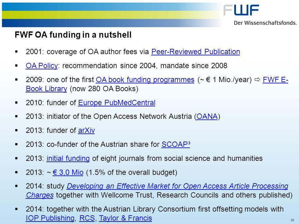 FWF OA funding in a nutshell