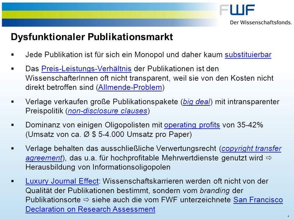 Dysfunktionaler Publikationsmarkt