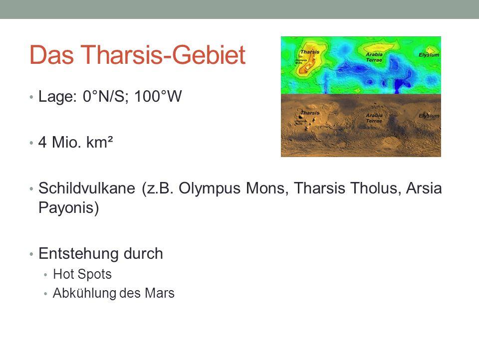 Das Tharsis-Gebiet Lage: 0°N/S; 100°W 4 Mio. km²