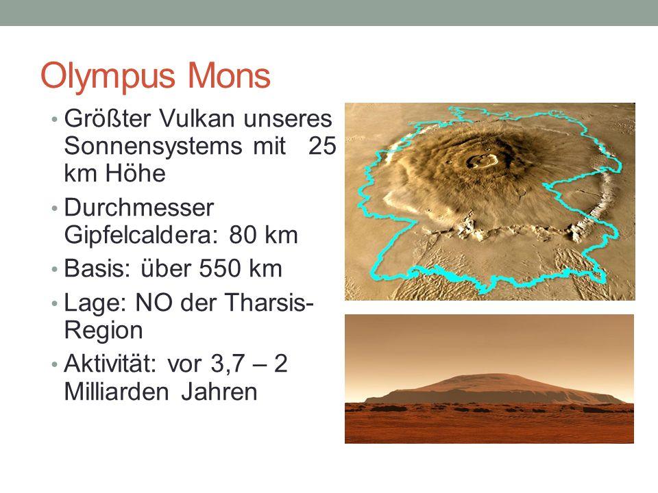 Olympus Mons Größter Vulkan unseres Sonnensystems mit 25 km Höhe