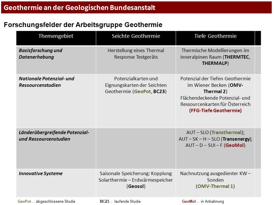 (FFG-Tiefe Geothermie)