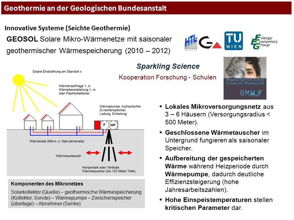Kooperation Forschung - Schulen